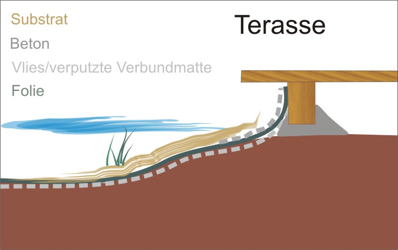 Ufergestaltung4.jpg