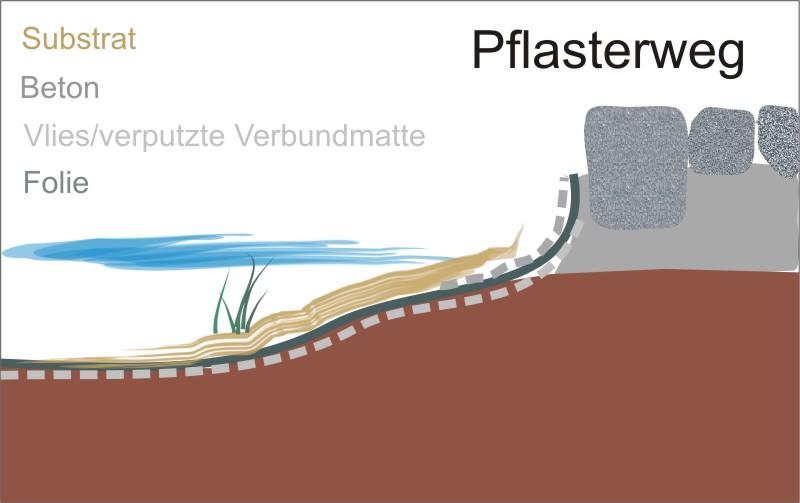 Ufergestaltung5.jpg