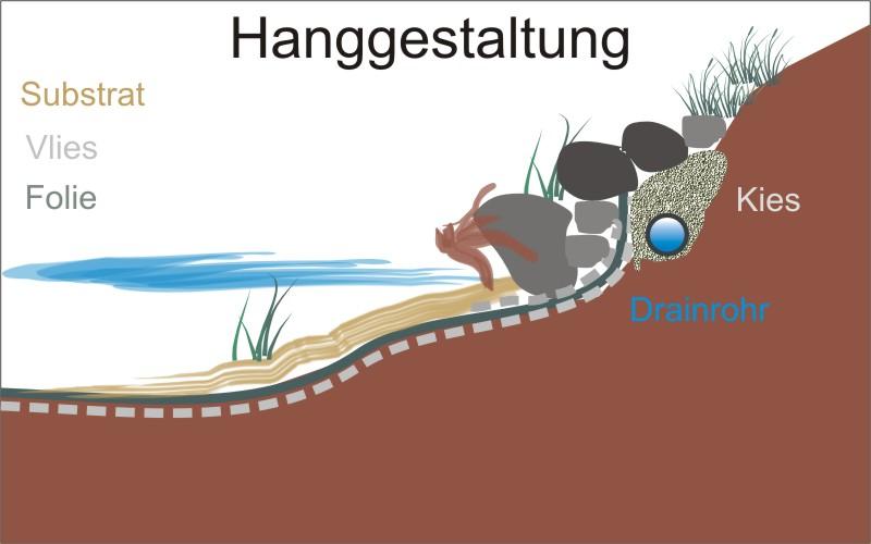 Ufergestaltung8.jpg